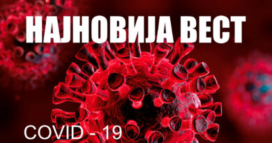 Златиборски округ- коронавирус