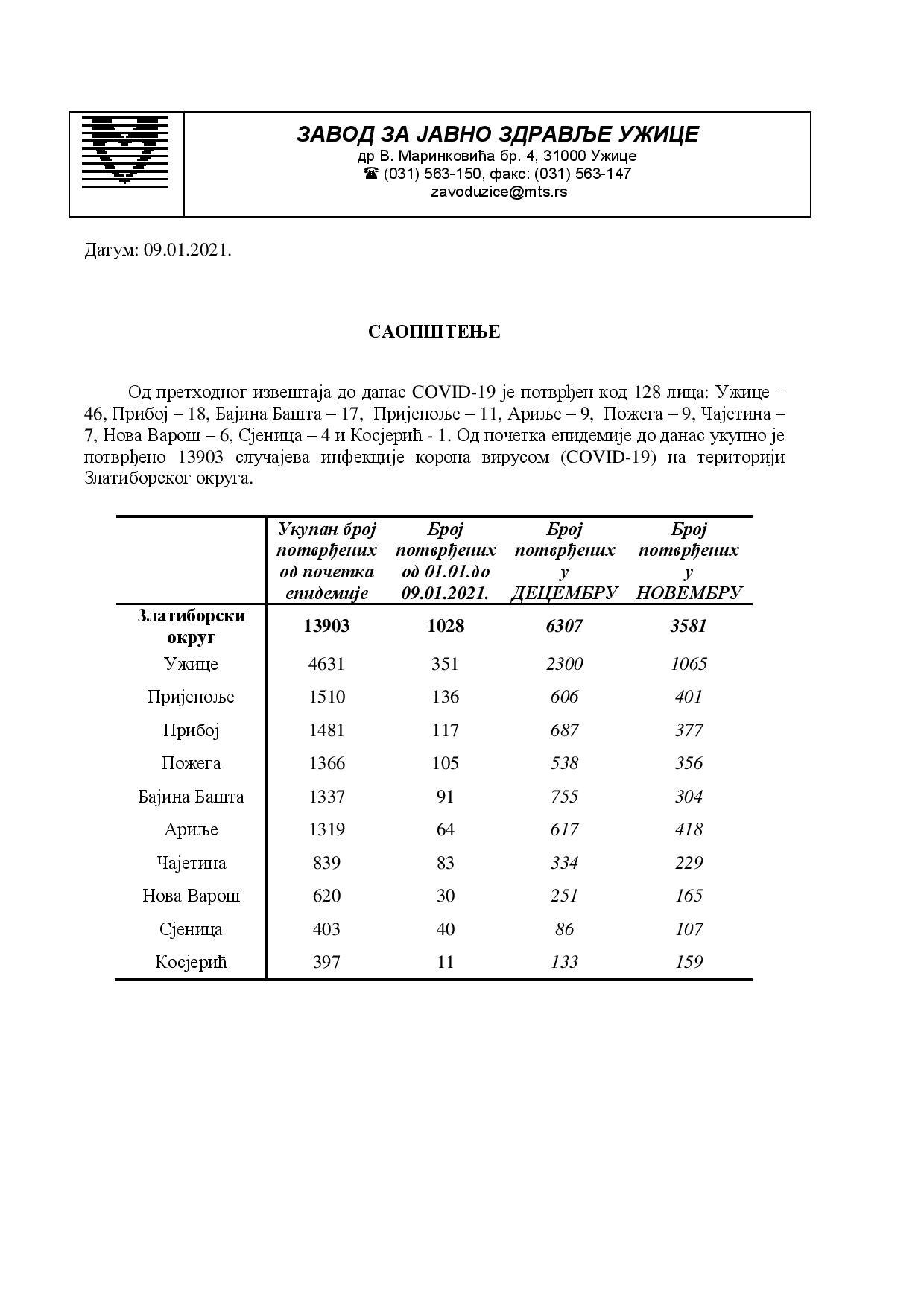 Saopstenje za medije _09.01-page-001