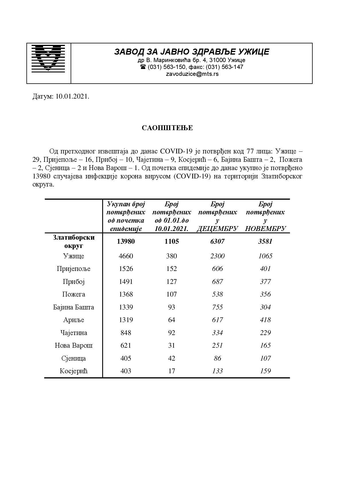 Saopstenje za medije _10.01-page-001