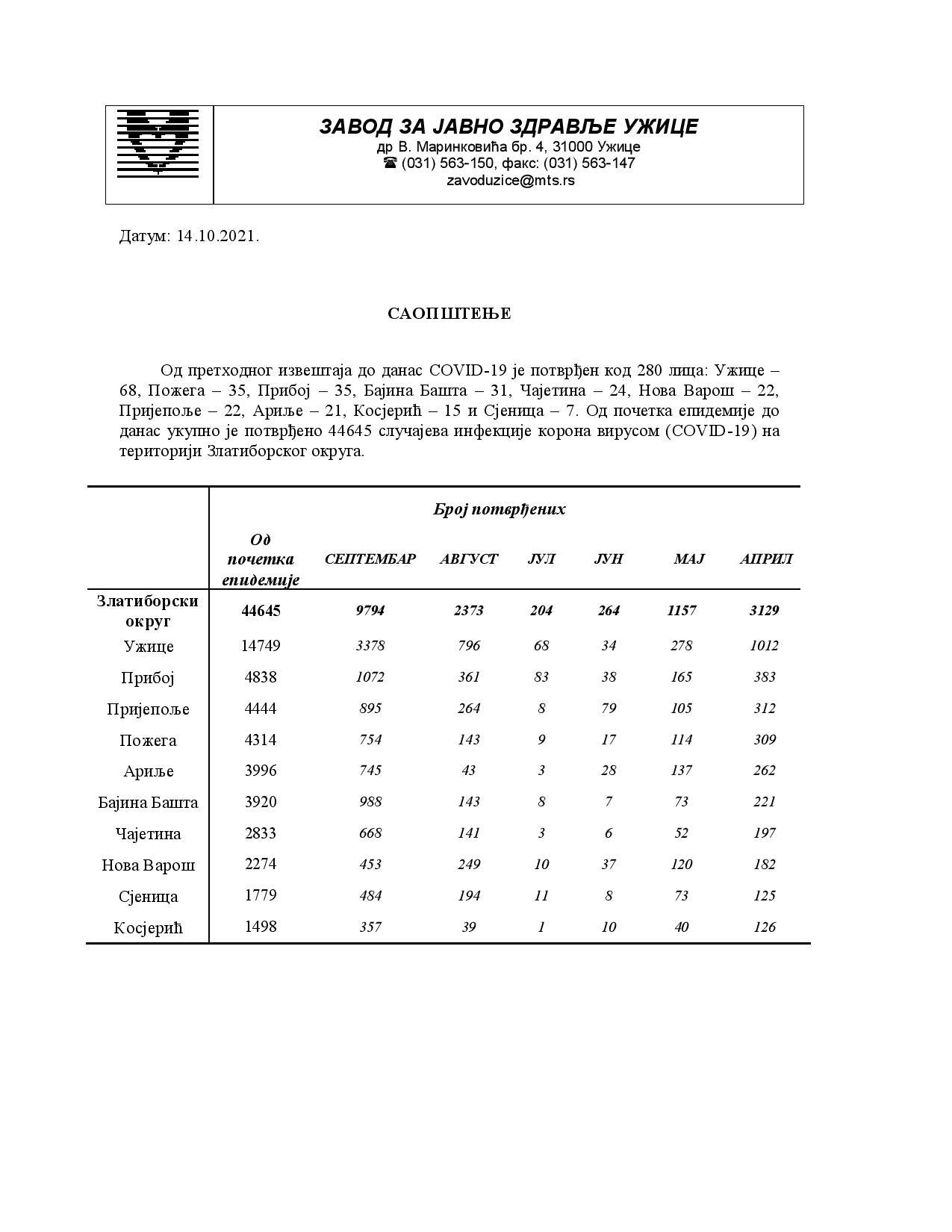 Saopstenje za medije 14.10 (1)-page-001